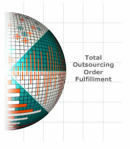 Total Outsourcing Order Fulfillment